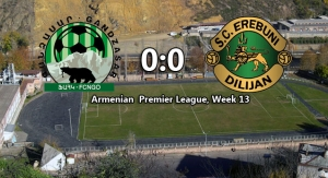 FC Gandzasar - FC Impuls 0:0, APL, Week 13 Highlights
